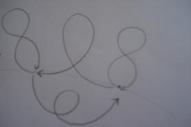 Raumform mit Achten und Schleifen