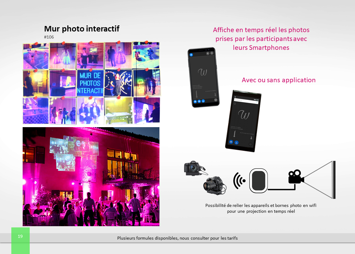 Mur photo interactif