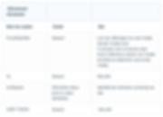 Capture d'écran 2020-04-03 à 10.28.32.pn