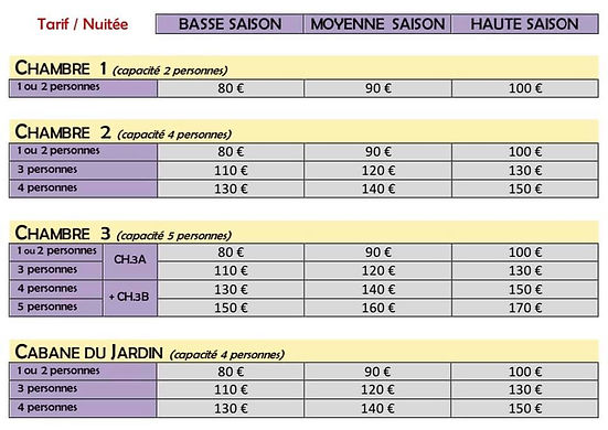 tarif_au_logis_de_bellefois