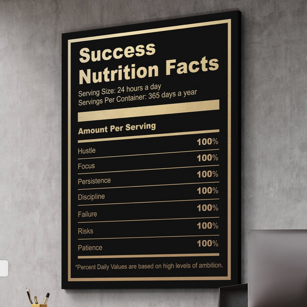 Ingredients For Success- $90