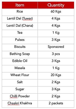 Covid food kit.png