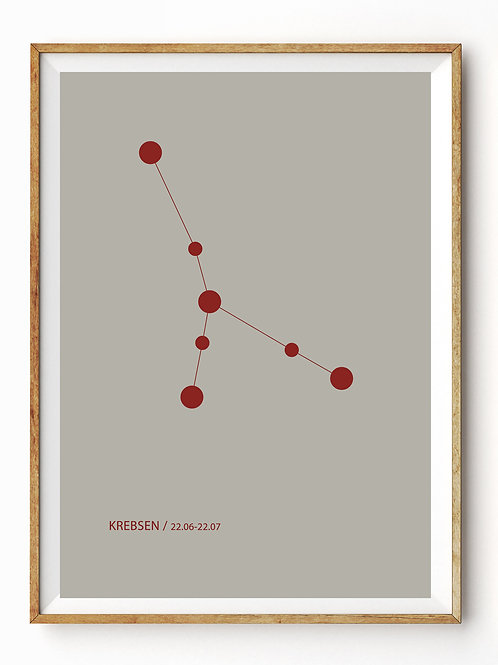 Stjernetegnet KREBSEN på plakat fra Plakatwerket