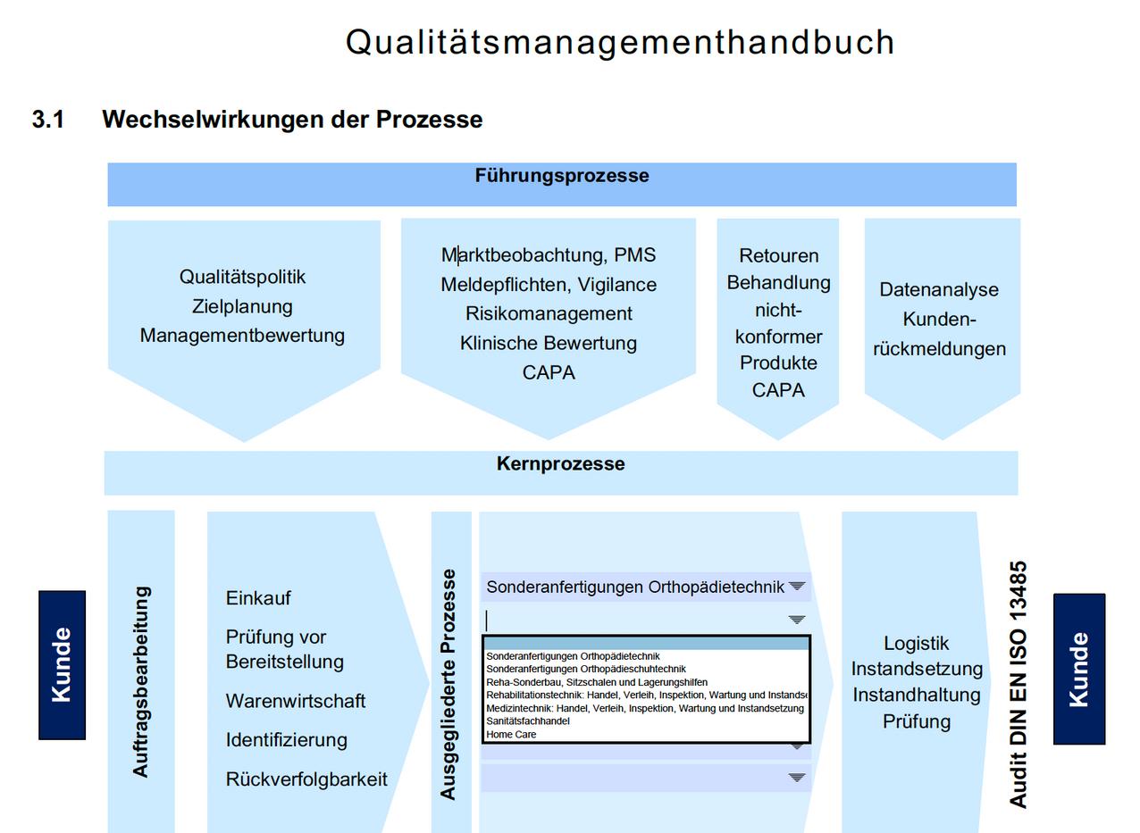 QM-Handbuch Hersteller und Händler