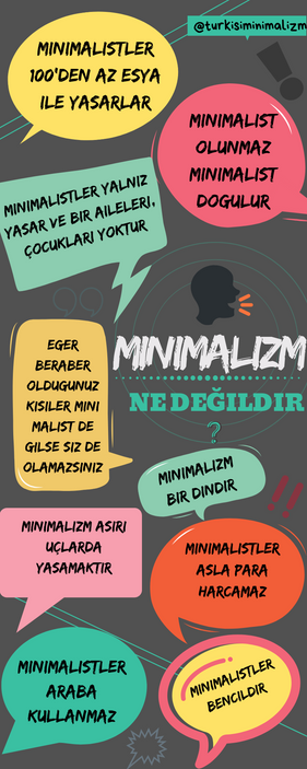 Minimalizm Ne Değildir?