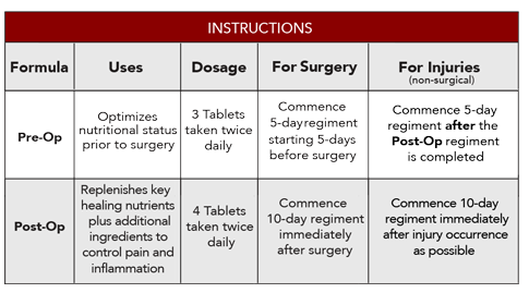 HealFast Supplement Instructions, Surgery, Sports, Injury Recovery