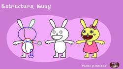 Estructura Kuny