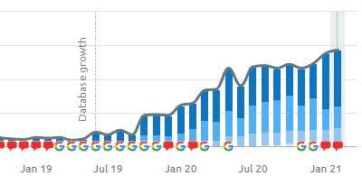 Keyword Growth.JPG