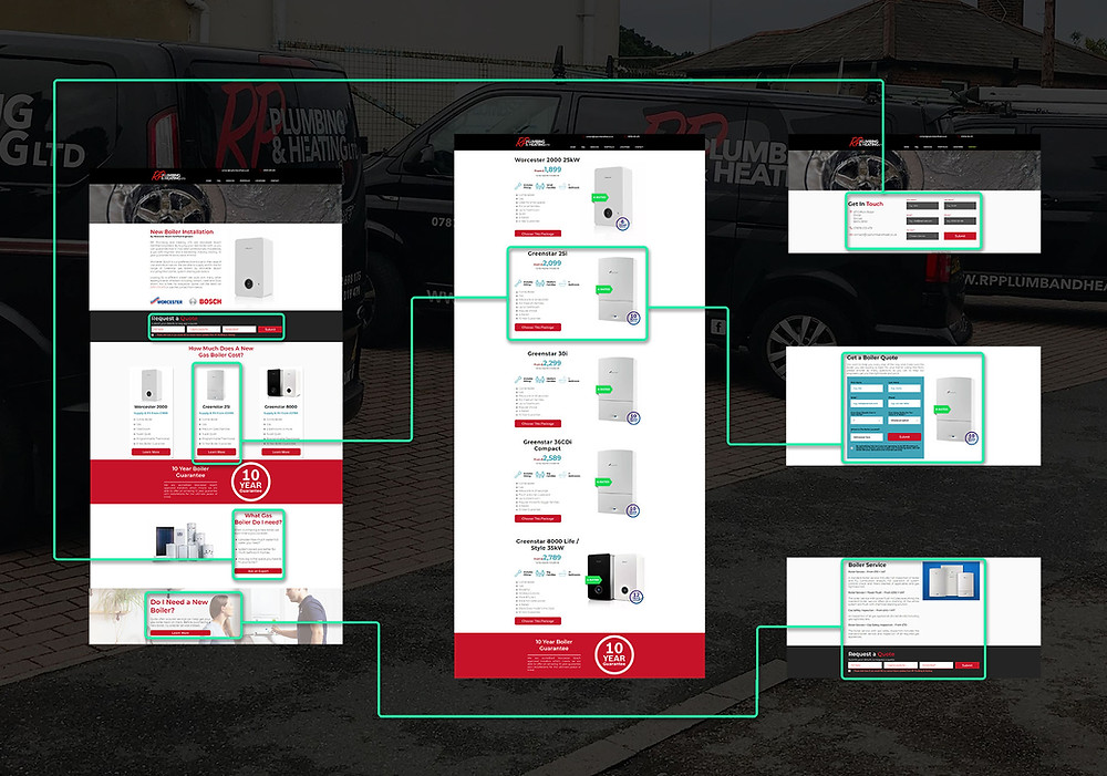 Updating The User Experience New Boilers