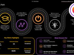 Visualizing Your Data Journey