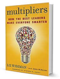 Surplus Leadership Programmes - Multipli