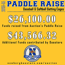 Paddle Raise 2015-2016.png