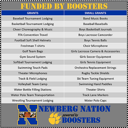 Funded by Boosters.png