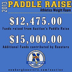 Paddle Raise 2013.png