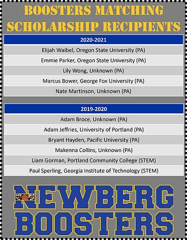 Scholarship Matching Recipients.png