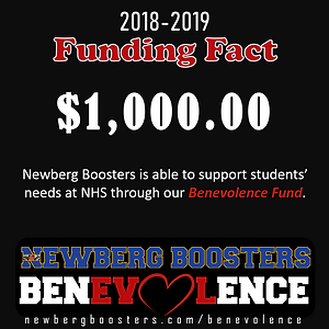 Benevolence Funding Fact 2018-2019.png