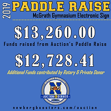 Paddle Raise 2019.png