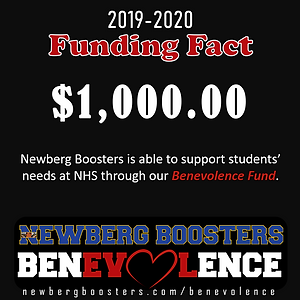 Benevolence Funding Fact 2019-2020.png