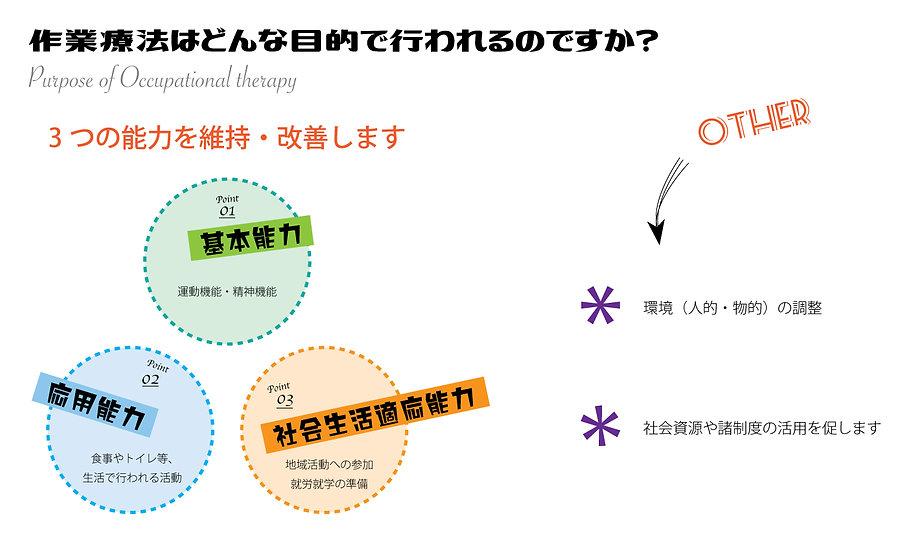 1-OTの目的.jpg