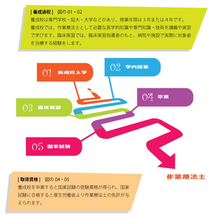 目指す方への図.jpg