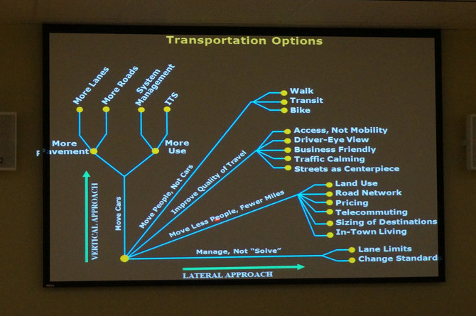 Summit on Sustainable Transportation a Huge Success