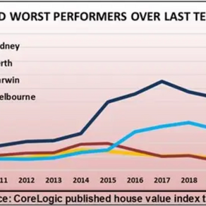 Why lockdowns aren't affecting property prices