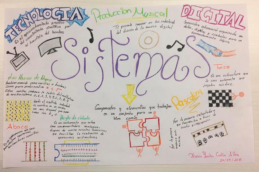Sistema, tecnología y producción musical según Jessica Yuritzi Colla Alba.