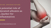 A potential role of glycated albumin as a marker for inflammation