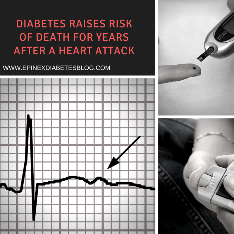 Diabetes Raises Risk of Death for Years After a Heart Attack