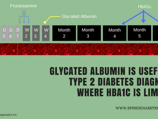 Glycated Albumin Is Useful In Type 2 Diabetes Diagnosis Where HbA1c Is Limited