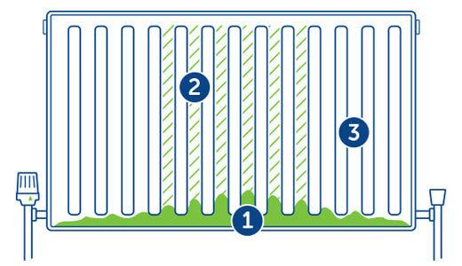 power-flush-radiator-diagram.jpg