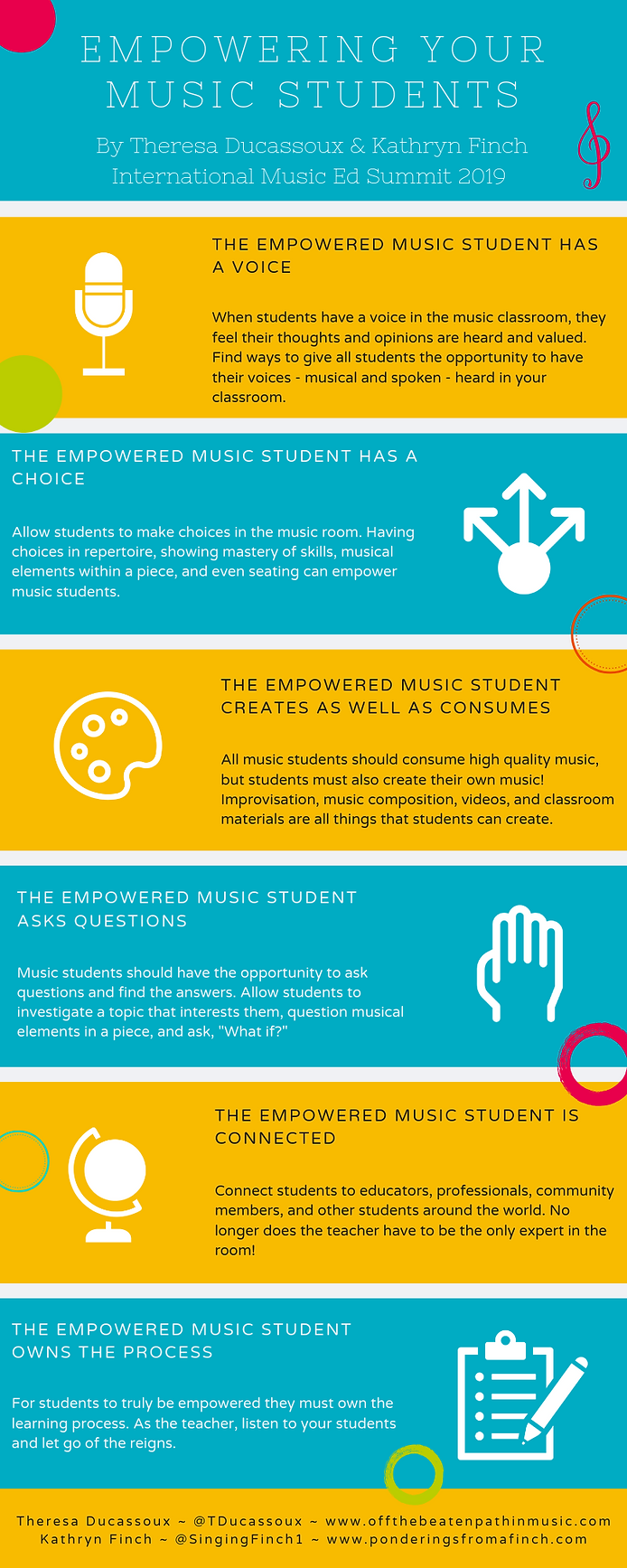 Empowering Your Music Students - IMES (1