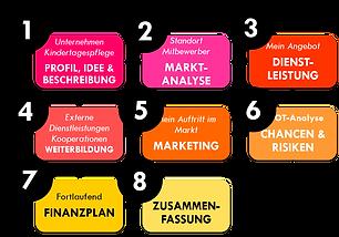 Business-Kapitel-Übersicht.png