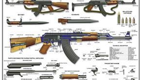 როგორ იარაღს ეწოდება ავტომატი?