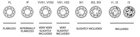 diamond-rings-color-clarity-chart-portil
