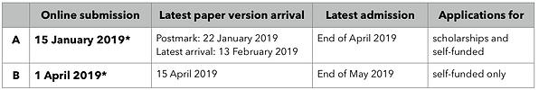 Application Deadlines 2019 EMMIR