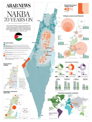 Nakba 70 years on