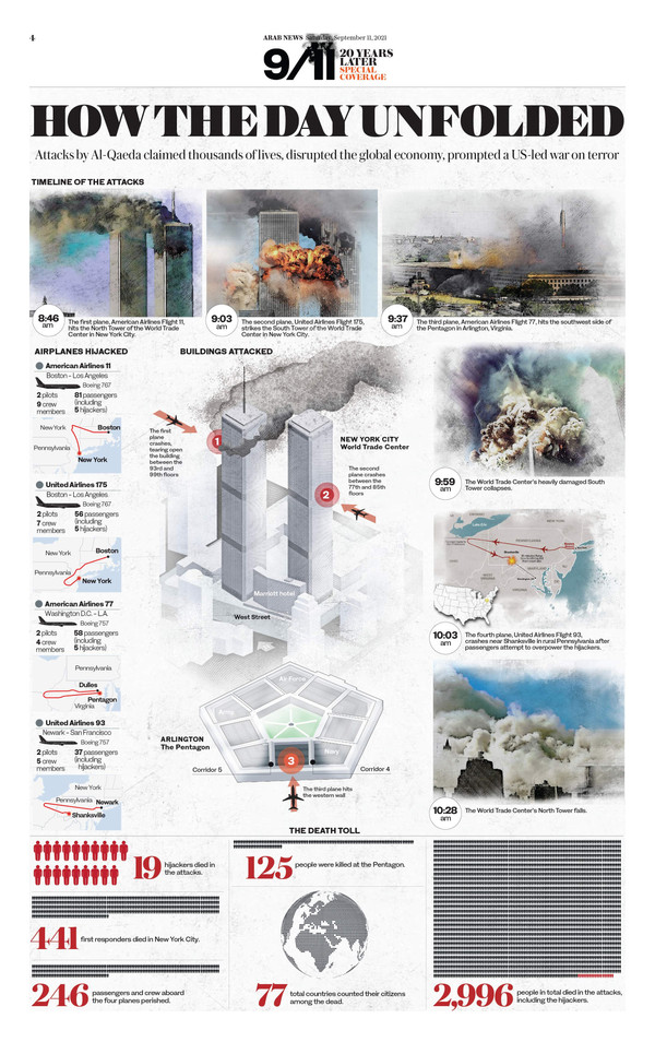 Arab News 9/11/21 (page 4)