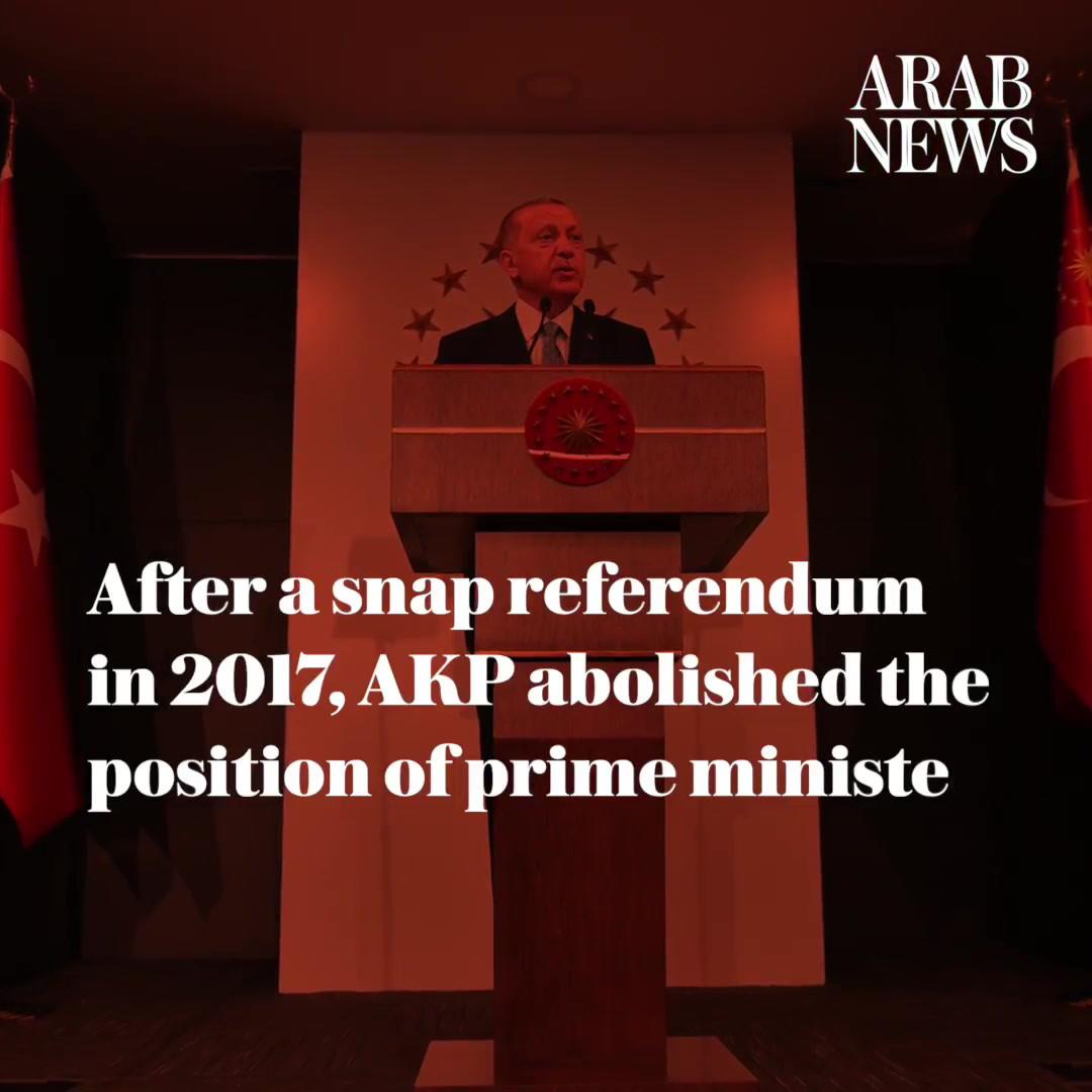 26. Nov. 3, 2002, Erdogan founds AKP in