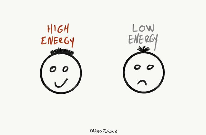 איך מנהלים אנרגיה אישית ומגבירים פרודוקטיביות?