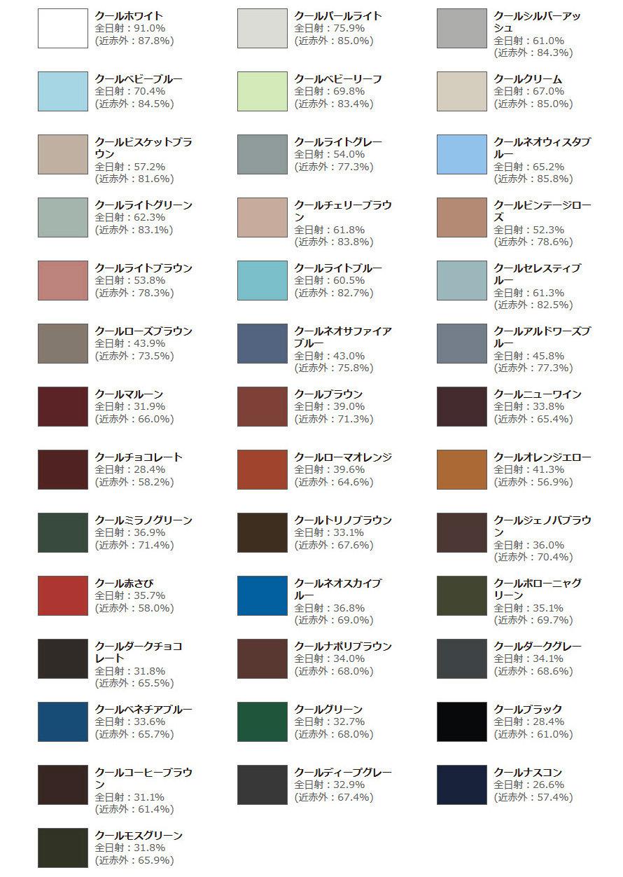屋根遮熱塗装の色見本と反射率