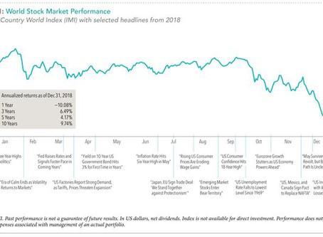 2018 Market Review
