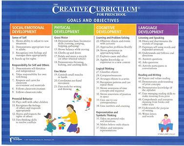 Creative Curriculum obj.jpg