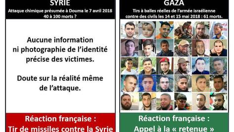 Syrie, Gaza: le 2 poids 2 mesures de la diplomatie française (analyse UPR)