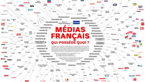 Médias officiels: effondrement de la confiance des français