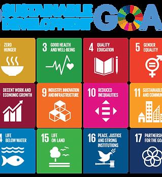UN SDGs Poster