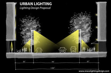 Road Lighting Design Tutorials
