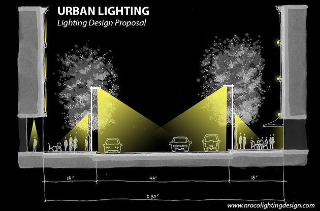 Road lighting design tutorials nelca roco united arab emirates