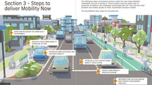 New intersections for mobility - Technology, data, people and place