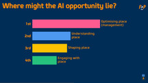 On place and AI, the conversation has started
